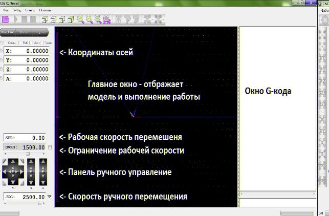 Скачать русских программы для управления станками с чпу