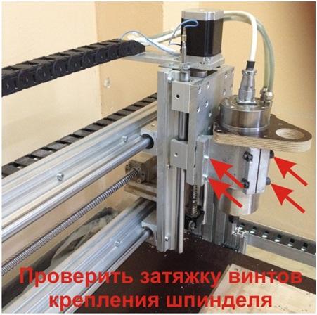 Техническое обслуживание станков с чпу